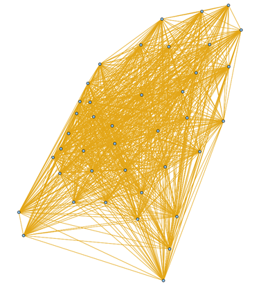 Shape files with all lines visible