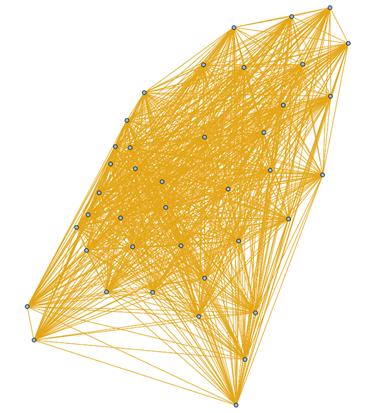 Shapefiles met alle lijnen zichtbaar